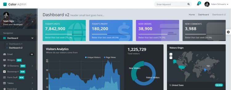 Color Admin HTML templates Nulled