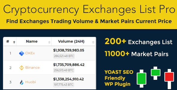 Cryptocurrency Exchanges List Pro - WordPress Plugin Free