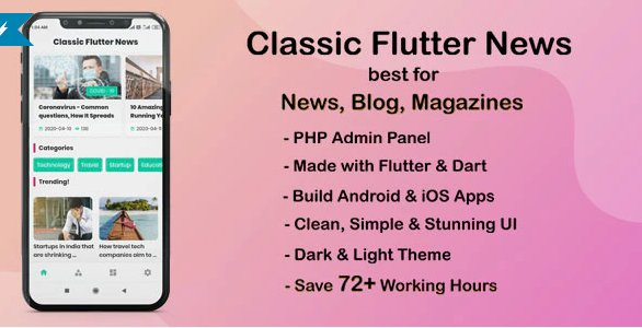 Classic Flutter News App best for News, Blog and Magazines v1.0