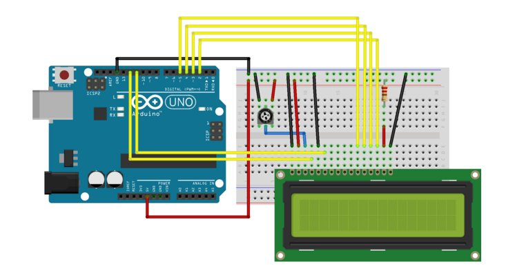 LiquidCrystal library for working with character LCD on Arduino